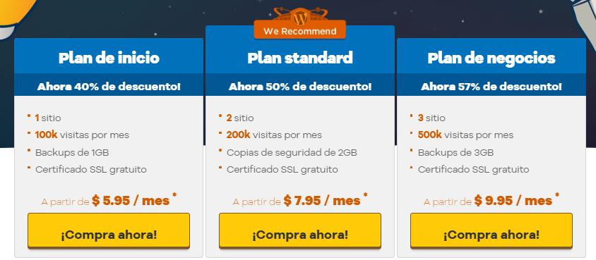 Wordpress Cloud Hosting Planes