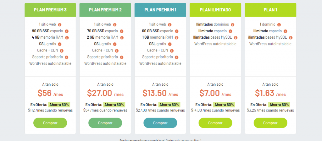 Planes WordPress Neolo