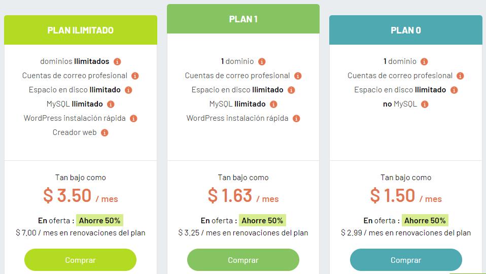 Neolo precios planes básicos