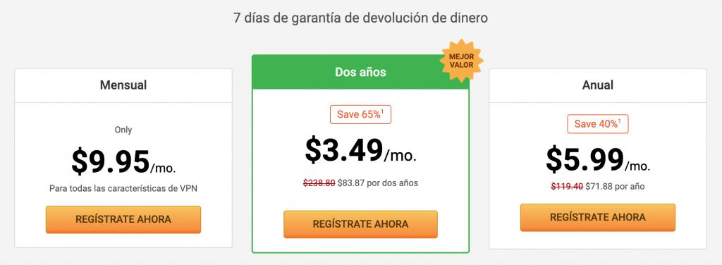 PIA VPN planes y precios