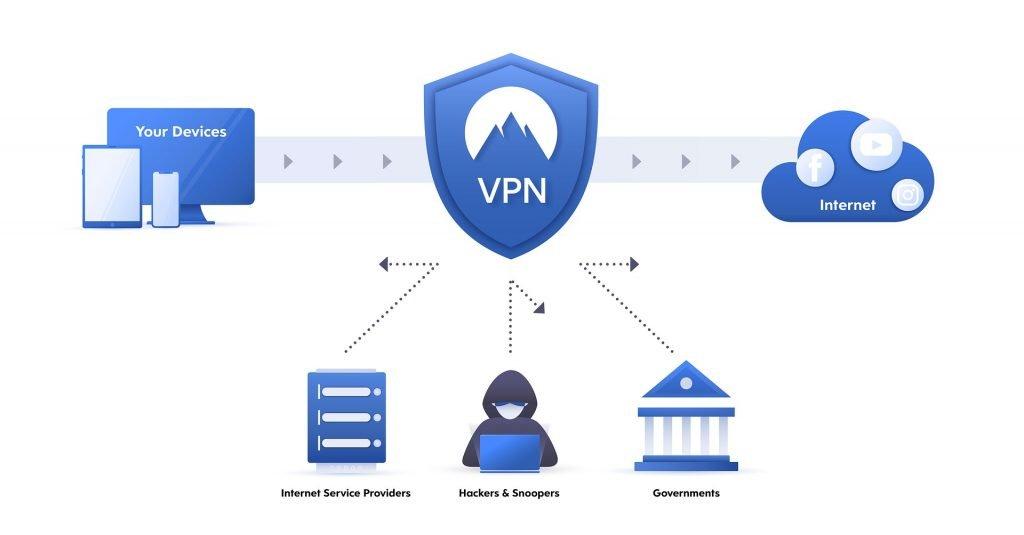 como funciona una vpn